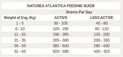 Atlantica Tabela Nutricional