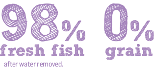Naturea Tuna & Prawns percentagem